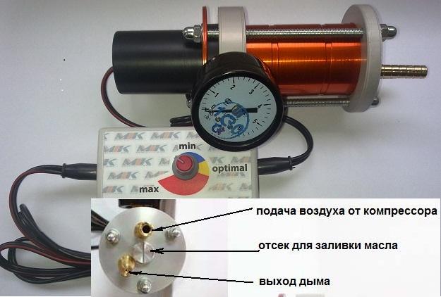 Как сделать дымогенератор для машины